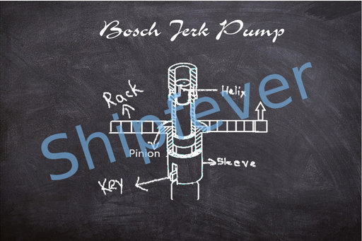 Bosch Jerk Pump
