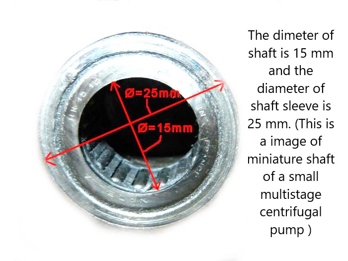 What are BFP ( Boiler Feed Pump ) - Parts & Working