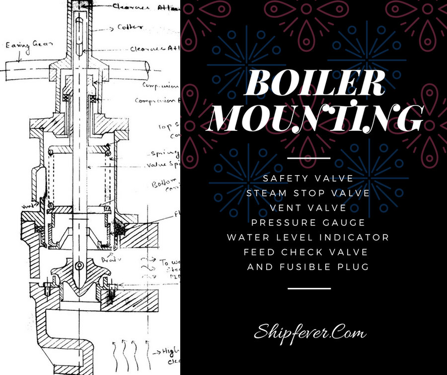 Boiler Mountings and their functions