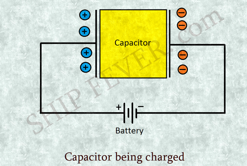 Why Do A Fan Have Capacitor ? - Explained