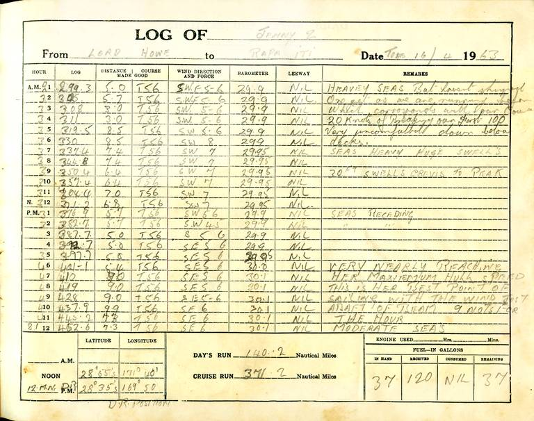 What Are Logbook And For What They Are Used For ?