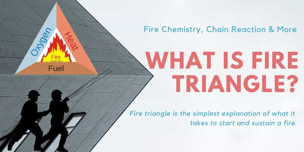 What is Fire Triangle? Fire Chemistry, Chain Reaction & More
